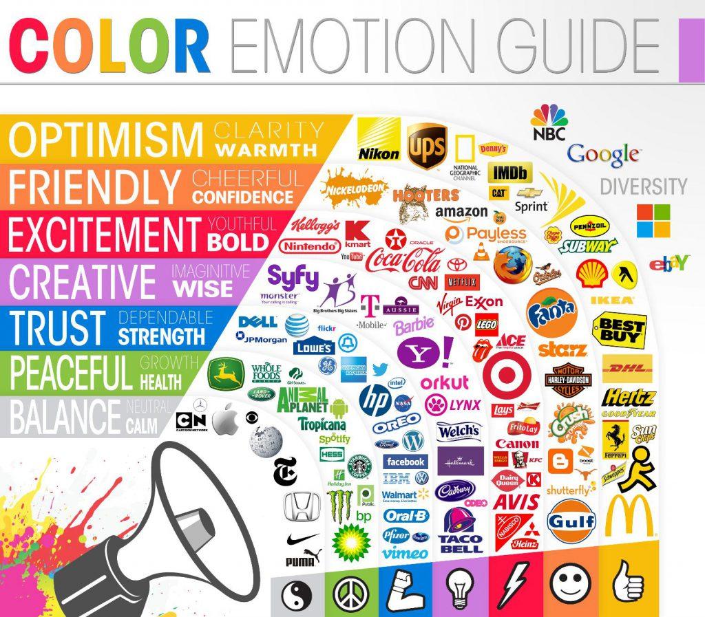 Logo color Psychology